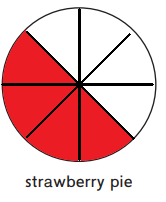 Everyday-Mathematics-Grade-3-Home-Link-5.3-Answers-3