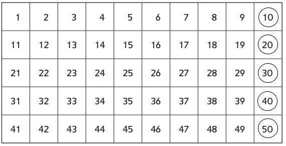 Everyday-Mathematics-Grade-3-Home-Link-5.7-Answers-1