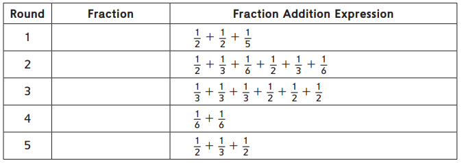 Everyday Mathematics Grade 5 Home Link 3.11 Answers 1