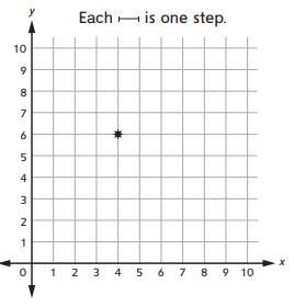 Everyday Mathematics Grade 5 Home Link 4.7 Answers 1