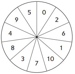 Everyday Mathematics Grade 5 Home Link 4.7 Answers 2