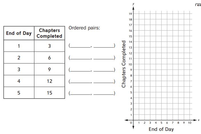 Everyday Mathematics Grade 5 Home Link 4.9 Answers 1