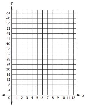 Everyday Mathematics Grade 5 Home Link 7.13 Answers 2