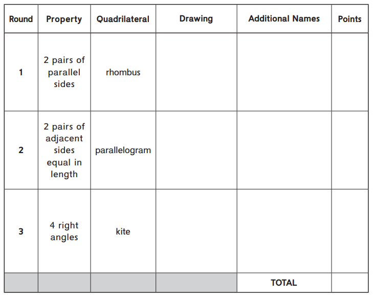 Everyday Mathematics Grade 5 Home Link 7.7 Answers 1
