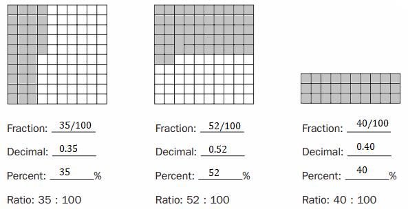 Everyday-Mathematics-Grade-6-Answer-Key-Chapter-3-Decimal Computation and Percents-17