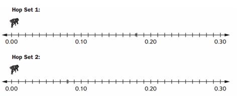 Everyday-Mathematics-Grade-6-Answer-Key-Chapter-3-Decimal Computation and Percents-2