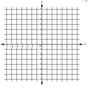 Everyday Mathematics Grade 6 Home Link 5.1 Answers 1