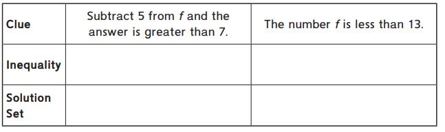Everyday Mathematics Grade 6 Home Link Unit 7 Answers 1