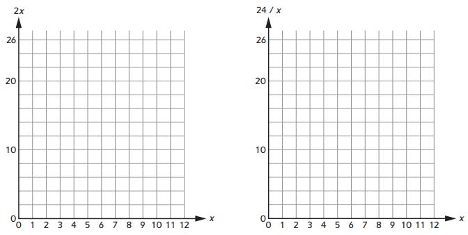 Everyday Mathematics Grade 6 Home Link Unit 7.3 Answers 7