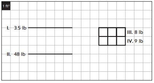 Everyday Mathematics Grade 6 Home Link Unit 8 Answers 2