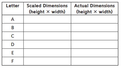 Everyday Mathematics Grade 6 Home Link Unit 8 Answers 3