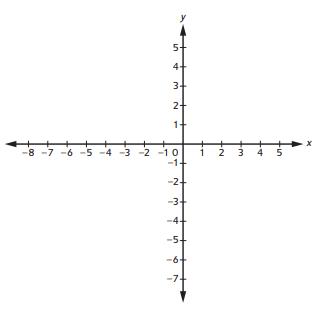 Everyday Mathematics Grade 6 Home Link Unit 8 Answers 5.1