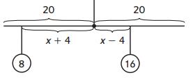 Everyday Mathematics Grade 6 Home Link Unit 8 Answers 8