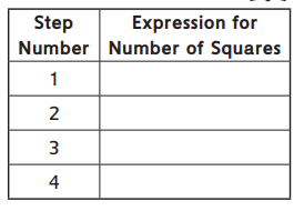 Everyday Mathematics Grade 6 Home Link Unit 8 Answers 9