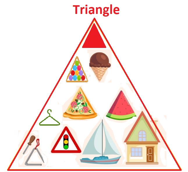 Everyday-Mathematics-Grade-K-Answer-Key-Unit-2-Section-2-Everyday-Mathematics-Grade-K-Home-Link-2.3-Answers-Triangles-at-Home-Question-1.