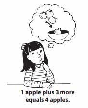 Everyday Mathematics Grade K Home Link 9.2 Answers 3