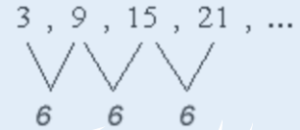 Example on arithmetic pattern
