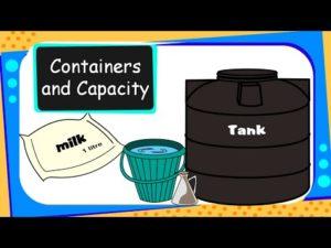 How to measure capacity