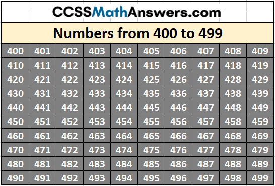 Numbers from 400 to 499