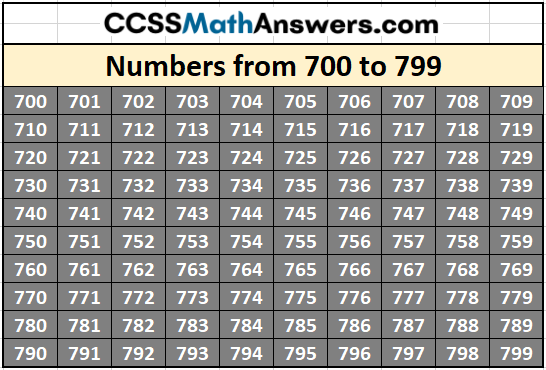 Numbers from 700 to 799