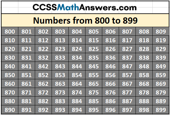 Numbers from 800 to 899