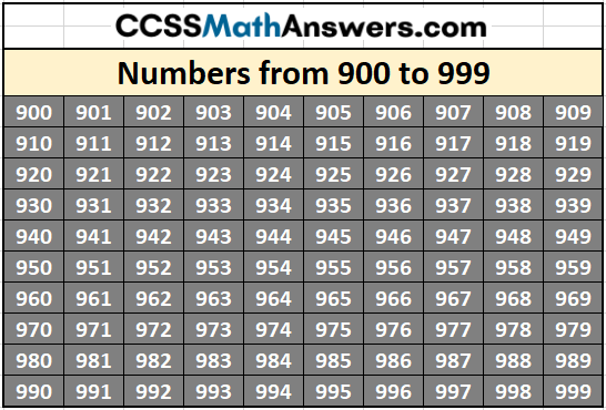 Numbers from 900 to 999