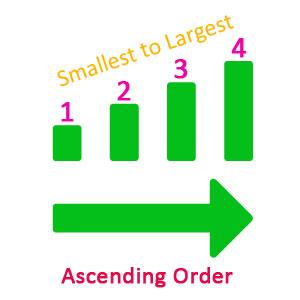 Representation of ascending order