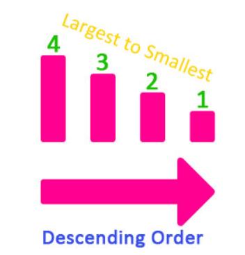 Representation of descending order