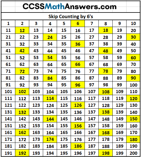 Skip Counting by 6s