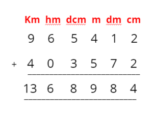 addition of metric measures example 3