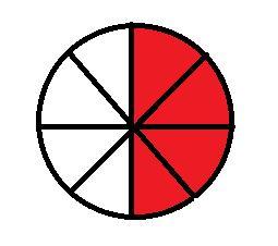 id fraction