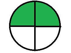 id fraction2