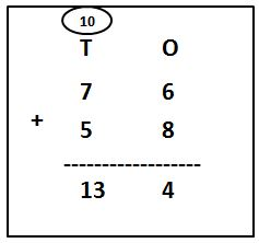 2-Digit Addition with Carry Over probelms