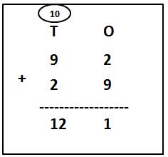 2-Digit Addition with Carry Over problems with solutions