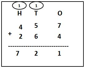 3-Digit Addition with Carry-over