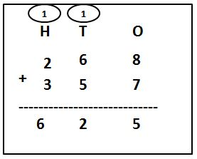 3-Digit Addition with Carry-over Example