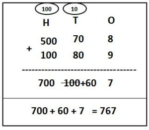 3-Digit Addition with Carry-over Examples