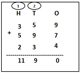 3-Digit Addition with Carry-over Problems with answers
