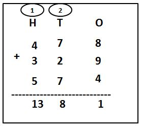 3-Digit Addition with Carry-over Problems with solutions