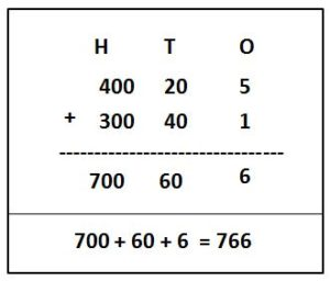 Adding Numbers in Expanded Form problem