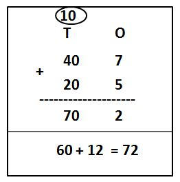 Adding Numbers in Expanded Form problems