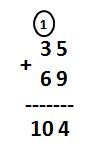 Addition of 2-Digit Numbers using Regrouping Examples