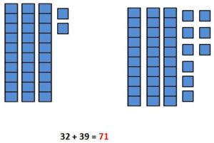 Addition of 2-Digit Numbers using Regrouping using Base Ten-Block Problems