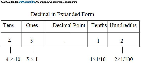 Decimal in Expanded Form img_7
