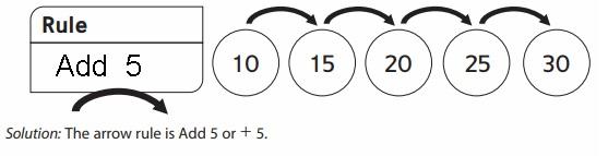 Everyday Math Grade 2 Answers Unit 2 Fact Strategies-20