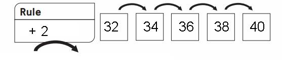 Everyday Math Grade 2 Answers Unit 2 Fact Strategies-21