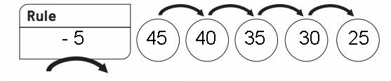 Everyday Math Grade 2 Answers Unit 2 Fact Strategies-22