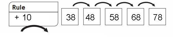 Everyday Math Grade 2 Answers Unit 2 Fact Strategies-23