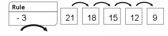 Everyday Math Grade 2 Answers Unit 2 Fact Strategies-25