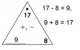 Everyday Math Grade 2 Answers Unit 3 More Fact Strategies-16